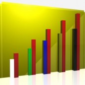 Generating Cap Rate Forecasts