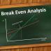 Best Way to Measuring Property Break Even Ratio