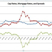 Difference Between Cap Rates and Interest Rates