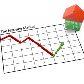 Six essentials Housing Market Analysis & Formulas