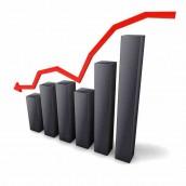 Market Capitalization Rates