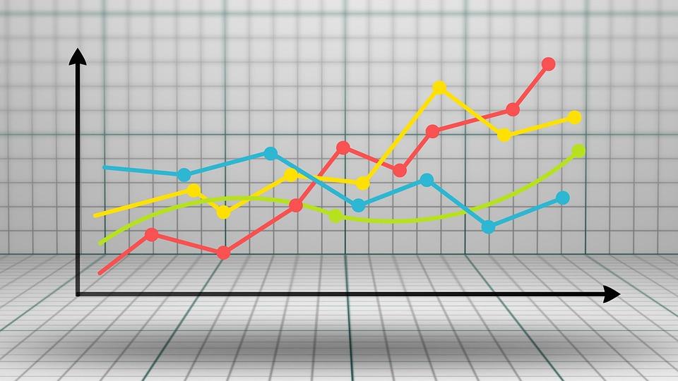 Keys To Short Term Trading Success