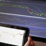 Queries And Solutions Regarding Emini DayTrading